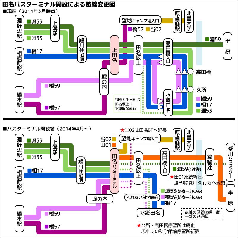 中央 交通 図 神奈川 路線