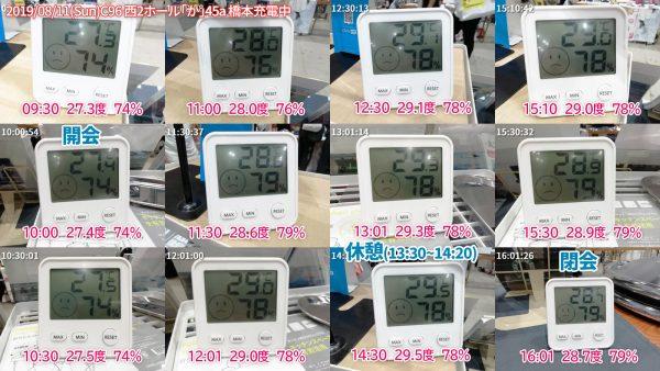 コミックマーケット96 サークル橋本充電中 温度変化